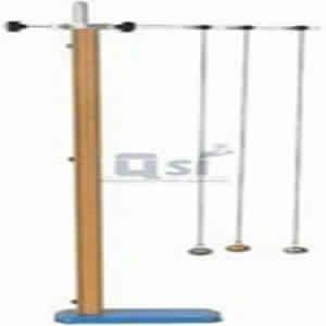 Pendulum Experiment
