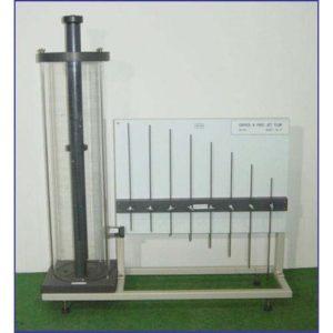 Orifice And Jet Velocity Apparatus